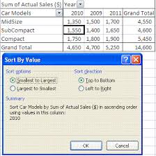 Sort A Pivot Table Excel Pivot Table Report Sort Data In Row U0026 Column Labels U0026 In