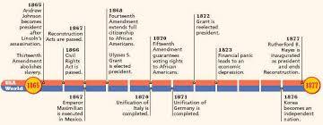 timeline 1865 1877 reconstruction pinterest timeline and history