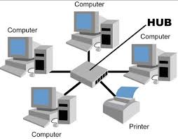 importance of network in embedded systems for beginners