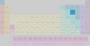 P Table Com Where Is Chlorine Found On The Periodic Table