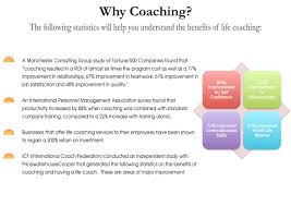 hbr guide to coaching your employees pdf 8 powerful ways to monetize a blog that generates under 1 000