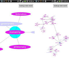 synonym for map thesaurus word map synonyms in a mind map style interface