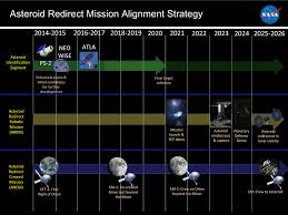 nasa provides update on asteroid redirect mission spaceflight