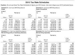 Estimate Tax Refund 2014 by Here S A Surefire Tax Estimating Process For Freelancers Rebooted