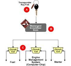 mastergard enterprises inc