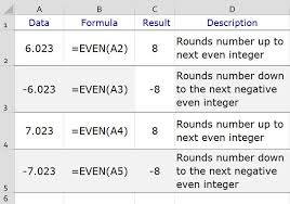 rounding integer numbers numbers to the nearest even integer in excel
