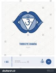 third eye chakra ajna chakras energy stock vector 636303896