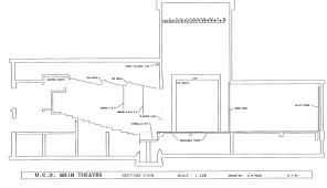 Dance Studio Floor Plan Theatre U0026 Dance Production Facilities Uc Davis Arts