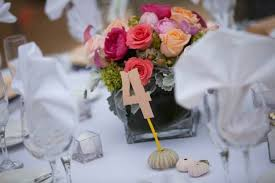 Day Of Wedding Coordinator Day Of Wedding Coordinator Duties Checklist