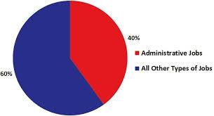 government jobs resume veteran resume builders writing effective resumes