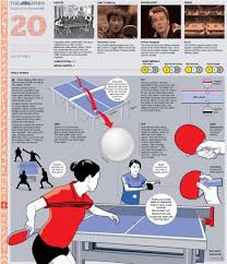 Table Tennis Doubles Rules Best 25 Olympic Table Tennis Ideas On Pinterest Tennis Terms