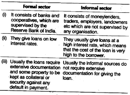 Formal Credit And Informal Credit compare and contrast the of formal and informal source of