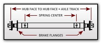 how to measure a boat trailer axle