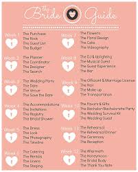 wedding planner guide the guide the linens custom gifts