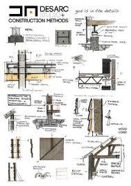 Floor Plan Detail Drawing Common Architectural Symbols For Materials Portfolio Prep