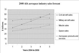 the mil aero blog december 2007 the weekend blog is aerospace industry optimism on solid ground