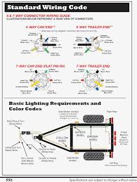 best wiring diagram for 7 pin trailer lights trailer lights wiring