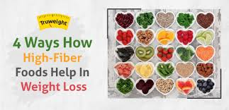 weight loss tips foods exercises health fitness blog diet