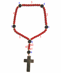 chaplet of the holy chaplet for the holy souls