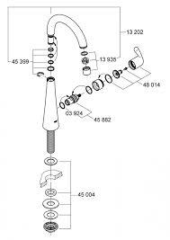 hansgrohe allegro kitchen faucet furniture option hansgrohe kitchen faucet parts for vanity remodel
