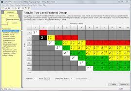 design expert 7 user manual design expert alternatives and similar software alternativeto net