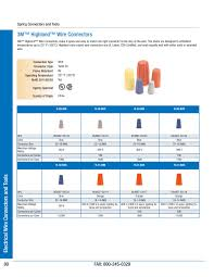 3m electrical products page 78 electrical wire connectors and tools
