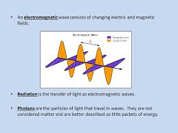 How Do Electromagnetic Waves Travel images Light is energy that travels in electromagnetic waves meaning it jpg