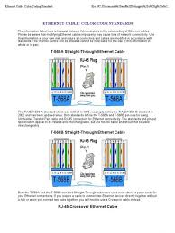 straight cable color code rj45 wiring diagrams wiring diagrams