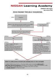 nissan check engine light codes manual engine zd30 nissan