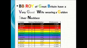 youtube color code component color code for resistors resistor color code youtube for