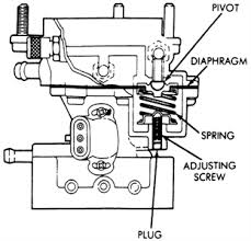 jeep grand fuel replacement solved how to replace fuel pressure regulator on 1997 fixya