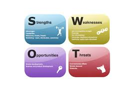 swot analysis template assessment tools pinterest swot