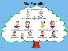 mon anniversaire french ks2 by magbb teaching resources tes