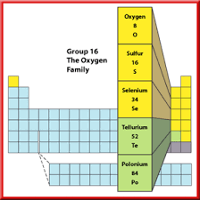 Group In Periodic Table Apchemcyhs Group 16 Oxygen Group
