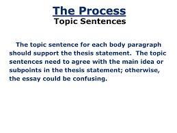 essay on world war z best dissertation writers uk rights
