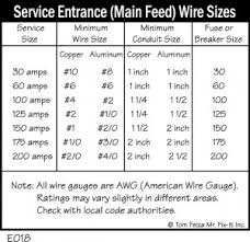60 amps wire size real fitness
