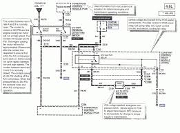 wiring diagram planner curiosity rover diagram u2022 wiring diagrams