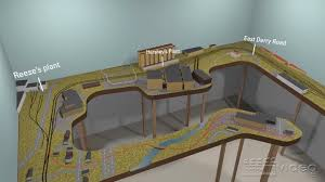 3d track plans the n scale norfolk southern harrisburg line