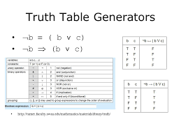 truth table validity generator computing fundamentals 1 lecture 2 ppt download