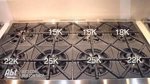 Blue Star Gas Cooktop 36 Bluestar 48 Platinum Freestanding Gas Range Bsp488b Overview Youtube