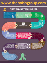 Job Getting Resume by Steps To Getting Your First Online Teaching Job Online Teaching