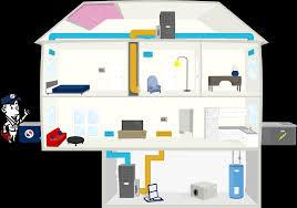 Home Hvac Duct Design Shumate Air Conditioning U0026 Heating Air Conditioner Repair