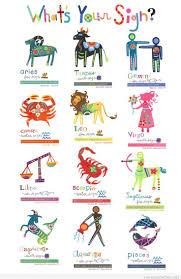 Zodiac Sign Zodiac Star Sign Illustrations Astrology Pinterest Zodiac