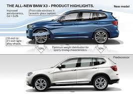 2018 x3 g01 u s g01 x3 highlights inter models and versus predecessor