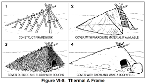 A Frame Designs by Usmc Winter Shelters Recoil Offgrid
