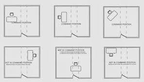Office Feng Shui Desk Carrie S Design Musings Feng Shui Your Way To Abundance