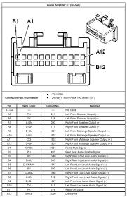 wiring diagram for chevy silverado 2000 radio u2013 the wiring diagram