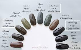 burberry nail polish 205 khaki green 206 cadet green and 299