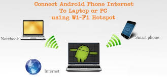 mobile hotspot for android connect android phone to laptop or pc using wi fi hotspot