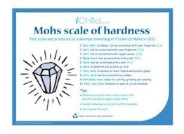 best 25 mohs scale ideas on pinterest geology definition of